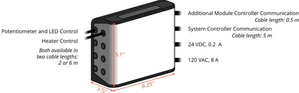 web-nanoSTAKE-Module-Controller-2048x640